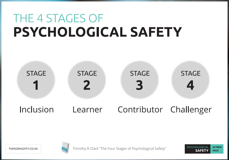 The four stages of psychological safety