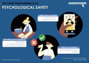 Three fundamentals of psychological safety