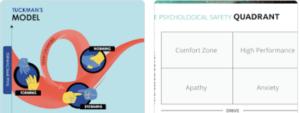 Psychological safety action pack 3