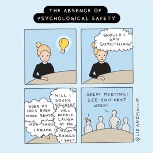 absence of psychological safety